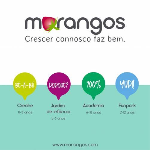 Morangos faz rebranding e apresenta nova identidade visual